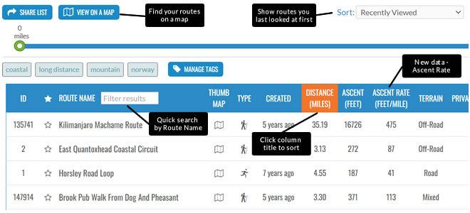 Changes to the My Routes page