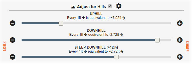 Advanced settings to adjust time estimates for hills